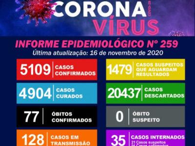 Marília ultrapassa 5 mil casos  de covid-19; são 77 óbitos